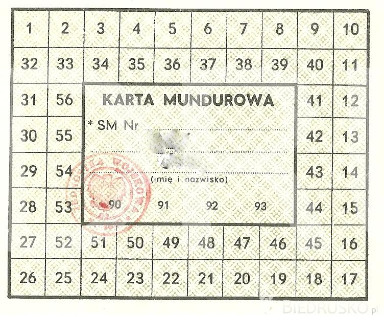 Karta mundurowa